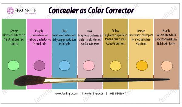 Concealer corrector